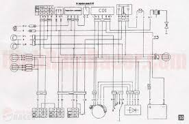 howhit 150cc wiring diagram howhit image wiring go kart gk 28 150cc wiring diagram go auto wiring diagram schematic on howhit 150cc wiring