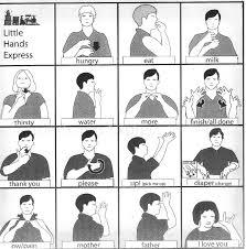 Printable Sign Language Charts Activity Shelter