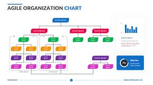 Lean Organization Chart Agile Organization Chart Powerslides