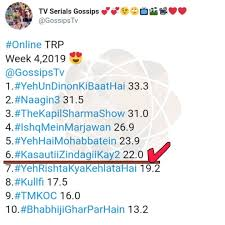 Trp Chart Of This Week Online Trp Chart Kzk2 At 6