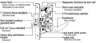schlage locks parts diagram. Schlage Locks Parts L Cientouno Co Rh Yale  Mortise Lock Diagram Mortise Lock Breakdown Diagram 2