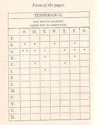 Ben Franklin S Virtue Chart The 13 Virtues Of Ben Franklin Temperance Eat Not To