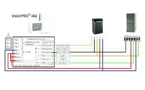 dual thermostat wiring dual fuel thermostats thermostat wiring dual thermostat wiring