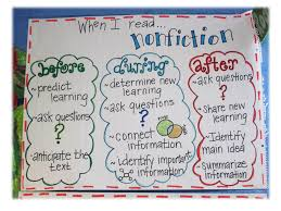 Non-Fiction Text Features - Mrs. Warner's 4th Grade Classroom