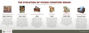 type of furniture design. You Can Decorate Your Home With Any Type Of Furniture After All, So Let\u0027s Explore Why We Especially Love Woven Wicker And Rattan. Design H