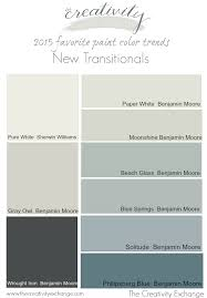 paper white paint color2015 Favorite Paint Color Trends The New Transitionals