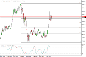 Nikkei 225 Technicals Moving Lower Towards 14 250 Support