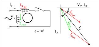 split phase motor schematic diy wiring diagrams \u2022 reversing split phase motor wiring diagram types of single phase induction motor split phase capacitor start rh electrical4u com split phase motor circuit split phase motor wiring