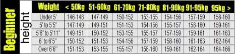 Snowboard Size And Weight Chart Snowboard Sizing Size Does Matter