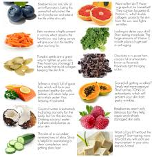 12 food for healthy skin