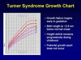 Turners Disease Charts Usdchfchart Com