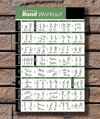 Resistance Tube Workout Chart Us 3 22 8 Off B 403 Resistance Band Workout Exercise Strength Training Chart Poster Art L W Canvas Print Decoration 12x18 24x36 27x40 Inch In