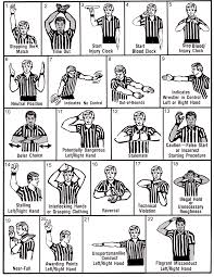 Referee Hand Signal Chart For Wrestling Wrestling Rules