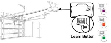 edl gate masters amf faq 1 locate the smart button on the motor head which is directly under the screw terminals where the push button and photo cell wires connect to the unit and
