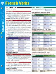 Basic French Verbs Conjugation Chart Pdf French Verbs Sparkcharts