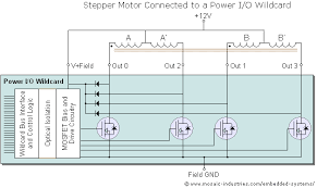 controlling stepper motors using power io wildcard c library circuit schematic of one stepper motor connected to the field header and internal mosfet drivers of