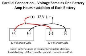 volt trolling motor wiring schematic wiring diagram trolling motor diagram image about wiring
