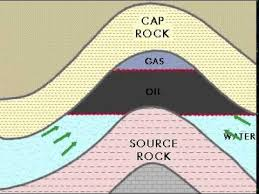 Oil and Natural Gas - How do they form and accumulate? - YouTube
