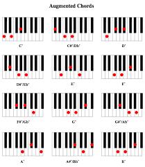 Piano Chord Diagrams