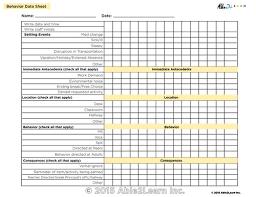 Faithful Abc Behavior Analysis Applied Behavior Analysis