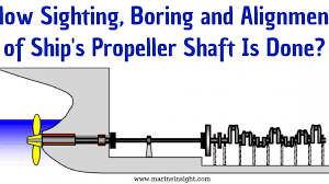 Marine Propeller Design Theory How Sighting Boring And Alignment Of Ships Propeller Shaft