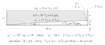 figure 5 a quadratic equation for a s1 1 2 n 4 c where s1 is the first partial front
