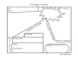 Plot Chart For Short Story The Short Story Lessons Tes Teach