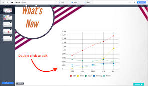 Charts In Prezi Customizing Charts Prezi Support Center