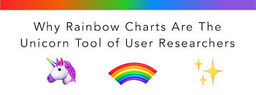Rainbow Chart In Excel Why Rainbow Charts Are The Unicorn Tool Of User Researchers