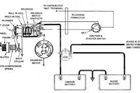 winnebago wiring diagrams winnebago image wiring wiring diagram moreover rv house battery wiring diagram as well on winnebago wiring diagrams