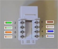 cat5 jack wiring diagram davehaynes me cat5 telephone jack wiring diagram cat 5 wiring diagram wall jack beamteam