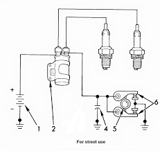 ignition coil wiring diagram ignition image wiring ignition coil wiring diagram motorcycles ignition auto wiring on ignition coil wiring diagram
