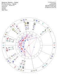 Soulmate Composite Chart The Astrology Of Prince Harry And Meghan Markle Astrology
