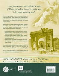 Adams Chart Of History Teachers Guide Download