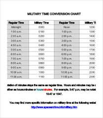 Military Conversion Chart Lovely Printable Conversion Chart