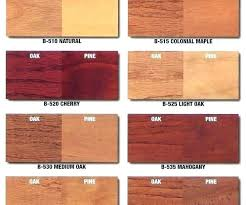 Mahogany Stain Color Chart Pine Wood Stain Color Chart Carrierlist Co