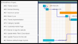 Project Schedules Enterprise Schedule Management Software Orangescrum