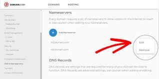 Struktur dns dns menggunakan sebuah hirarki untuk pengaturan system database terdistribusi yang dimilikinya. What Is Dns And How Does Dns Work Explained For Beginners