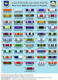 Army Jrotc Ribbon Chart Experienced Afjrotc Ribbon Chart 2019 Ribbon Rack Builder