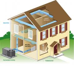 new hvac unit cost. Modren New HVAC Units Can Be Purchased And Installed Two Separate Ways Packaged Or  Split With New Hvac Unit Cost