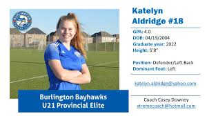 Katelyn Aldridge #18   Class of 2022   Left Back   December 2020 ...
