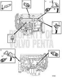 similiar volvo d13 engine diagram keywords diagram on 93 club car engine diagram together volvo d13 engine