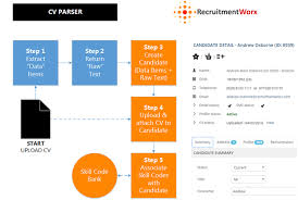 recruitment crm cv parsing software recruitmentworx .