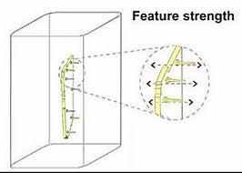 <b>3D SYSTEMS</b>, INC.