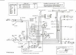 motor trike wiring diagrams wiring diagram library trike wiring diagrams simple wiring diagramstrike wiring diagrams schematic diagrams harley trike diagram trike wiring diagrams