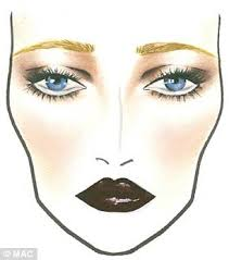 Face Charts For Sale From Cat Woman To Effie Trinkett A Step By Step Guide To