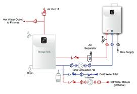 navien venting chart tankless water heater diagram reading industrial wiring