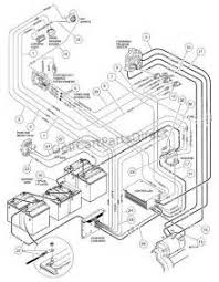 1995 48 volt club car wiring diagram wirdig readingrat net Golf Cart Wiring Diagrams Club Car wiring diagram 1997 club car electric golf cart images 1997 club, wiring diagram golf cart wiring diagrams club car lights