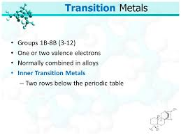 Unit 5 The Structure of Matter Chapter 17 The Elements and The ...