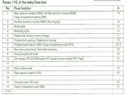fuse box diagram 2005 volvo xc70 volvo xc70 radio \u2022 wiring get volvo s40 fuse box location fuse box diagram 2005 volvo xc70 volvo xc70 radio \u2022 wiring get free